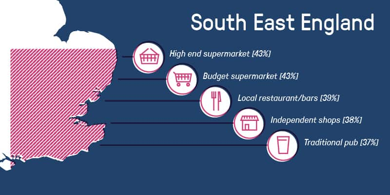Illustration of South East England Home Buyer Trends